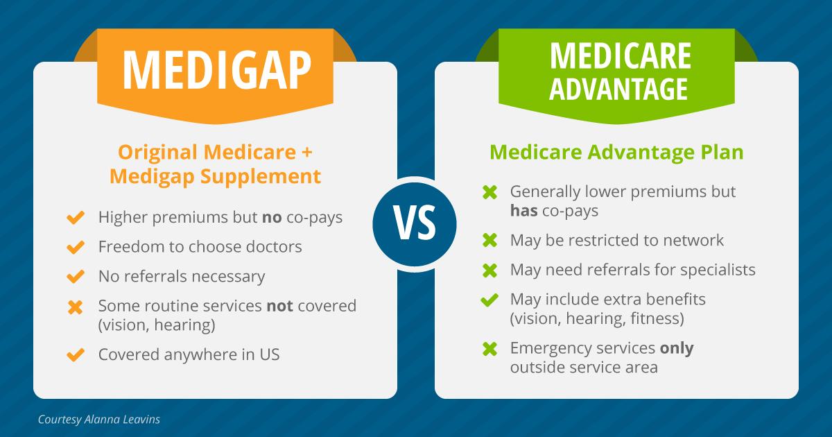 Medicare Advantage Plans >> Medicare Advantage Vs Medicare Supplement Insurance Plans